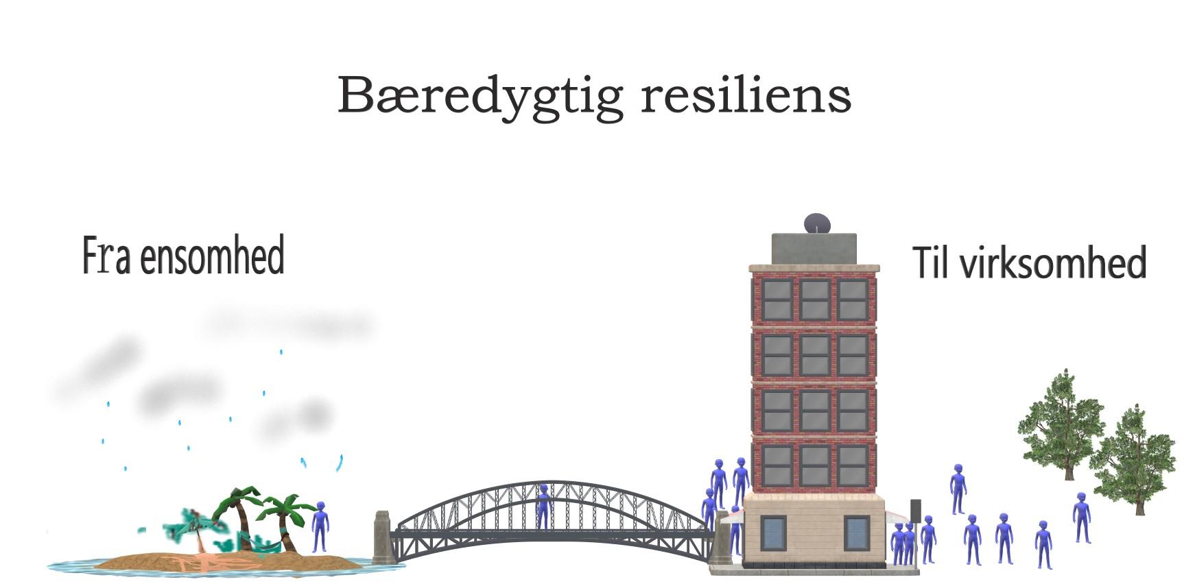 Resiliens – en modmagt og modstandskraft i forbindelse med stressforebyggelse?